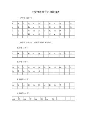 汉语拼音声母韵母表综合4张.doc