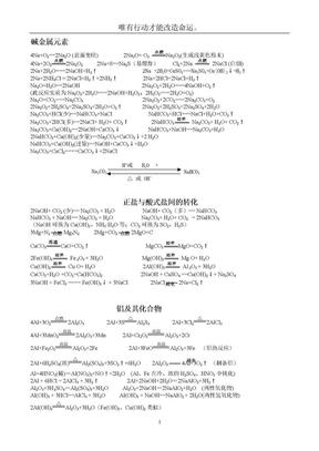 高中化学反应方程式 金属_Na_Al_Fe_Cu.doc