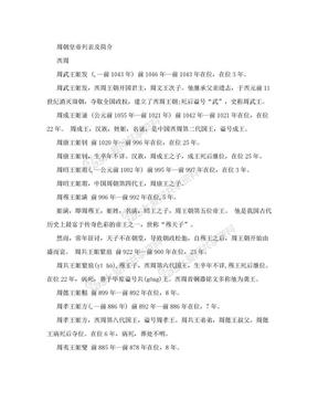 周朝皇帝列表及简介.doc