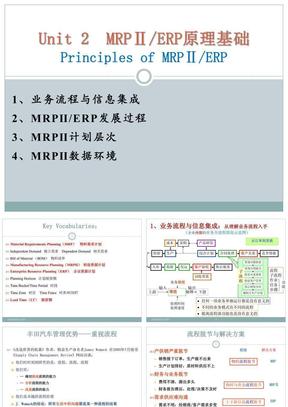 《ERP》Unit-02-MRPⅡ-ERP原理基础.pptx