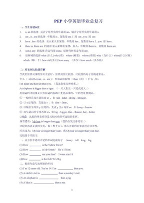 PEP小学英语毕业知识点分类总复习资料.doc
