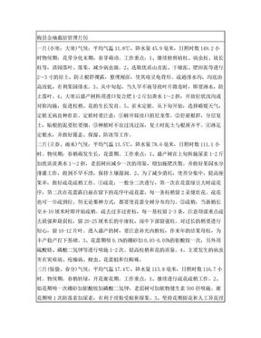 梅县金柚栽培管理月历.doc