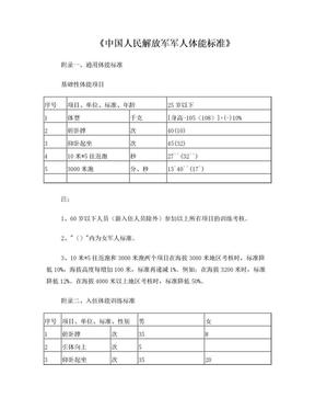 《中国人民解放军军人体能标准》.doc