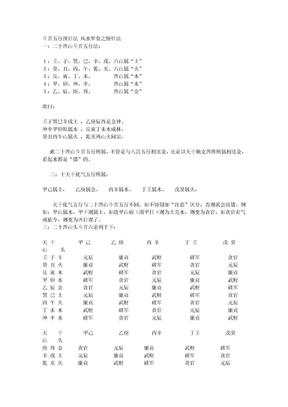 斗首五行择日法_风水罗盘之怪针法.doc