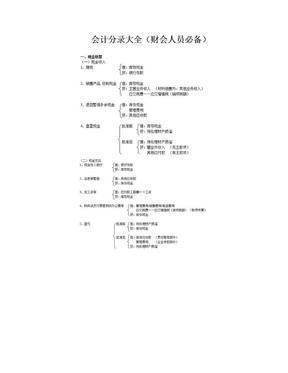会计分录大全(出纳等财会人员必备).doc
