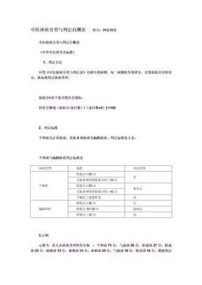 中医体质测试表.doc