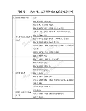 中央空调保养内容.doc