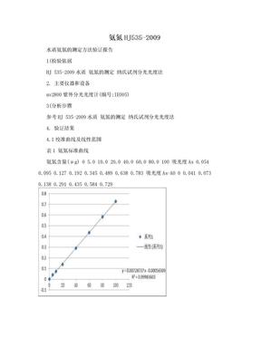 氨氮HJ535-2009.doc