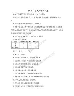 2012广东高考生物试题.doc