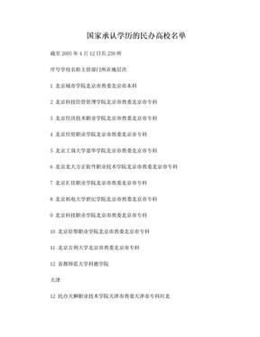 国家承认学历的民办高校名单.doc