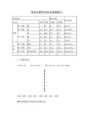 英语人称代词反身代词表格及练习.doc