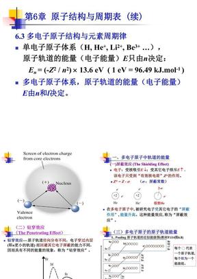 6原子结构2012b(1)(1).ppt