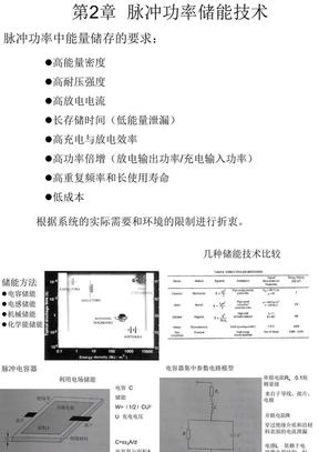 2.1脉冲功率储能技术-电容器.ppt