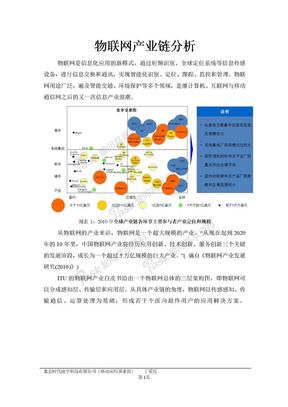 中国物联网产业链分析.doc