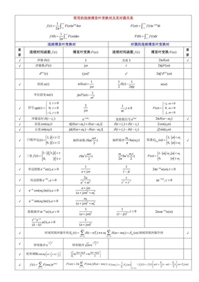 常用的连续傅里叶变换对及连续傅里叶变换性质.pdf