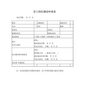 岗位调动申请表(部门内部).doc