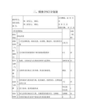 2014年技术类员工绩效合同绩效评价自评表.doc