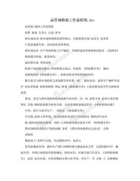 品管部检验工作流程图.doc.doc