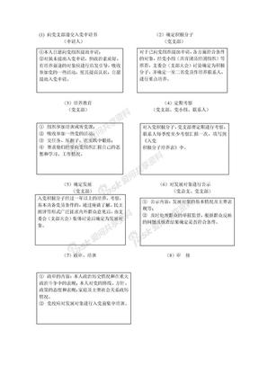 入党申请书43-向党支部递交入党申请书 (2)确定积极分子.doc