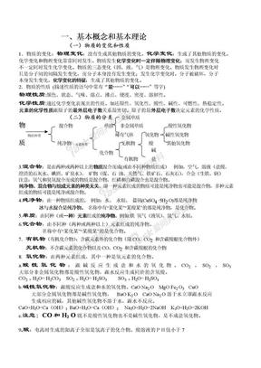 初中化学知识点整理.doc