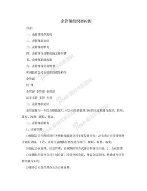 企管部组织架构图.doc