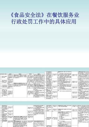 4《食品安全法》在餐饮服务业行政处罚工作中的具体应用.ppt