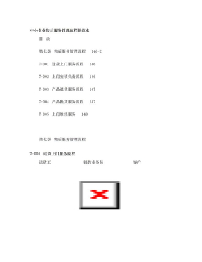 中小企业售后服务管理流程图范本.doc