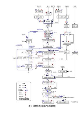 水泥工艺流程图.doc