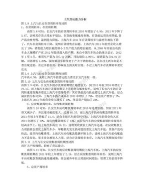 上汽集团2011年营运能力分析.doc
