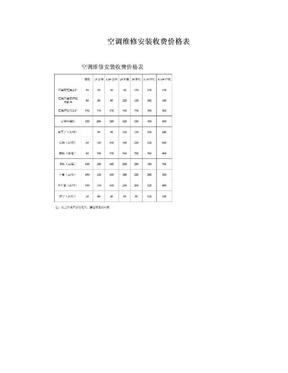 空调维修安装收费价格表.doc