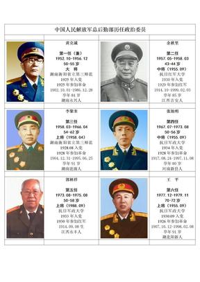 中国人民解放军总后勤部历任政治委员.doc