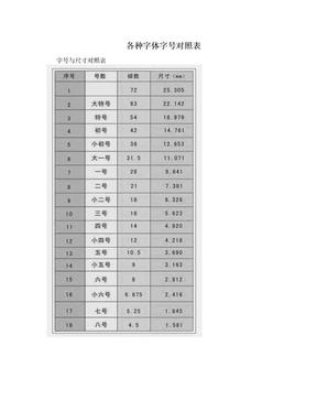 各种字体字号对照表.doc