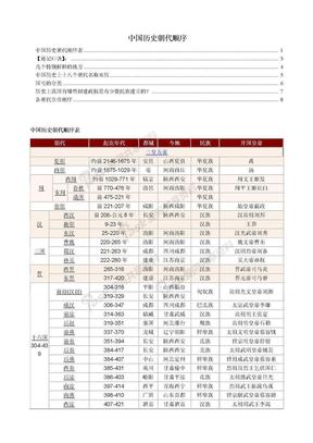 中国历史朝代顺序表.doc