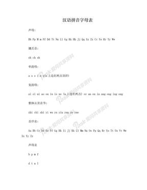 汉语拼音字母表 完整版 可A4打印.doc