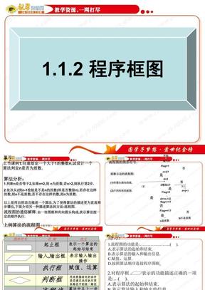 2012高考数学一轮复习:1.1.2《程序框图》课件(人教A版必修3).ppt