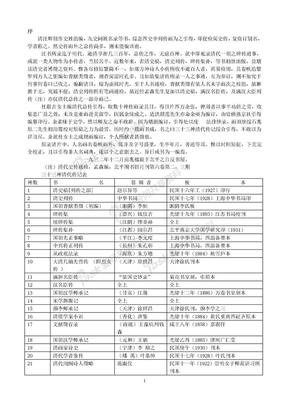 三十三种清代传记综合引得.doc