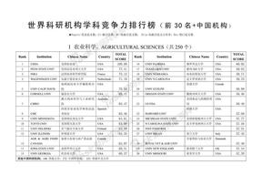 全球科研机构排名.pdf