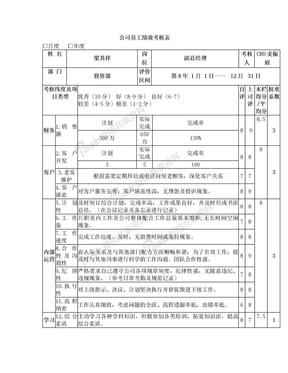 仿真实习:公司员工绩效考核表2.doc