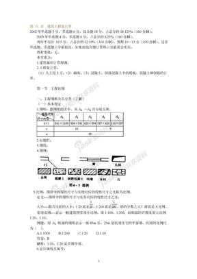 建筑工程量计算图文并茂(造价).doc