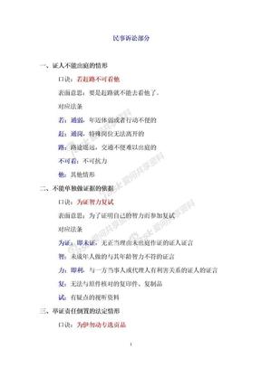 民事诉讼部分.doc