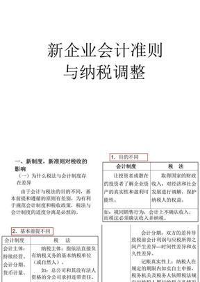 新企业会计准则与纳税调整课件讲义.ppt