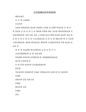 五星级酒店组织架构图.doc