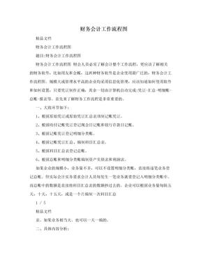 财务会计工作流程图.doc