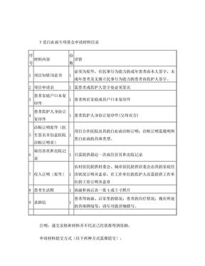 V爱白血病专项基金申请材料.doc