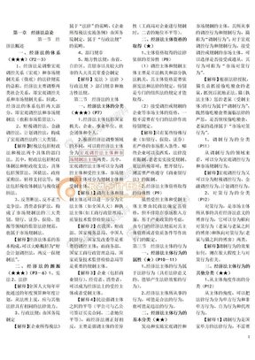 2011年中级会计经济法小抄.doc