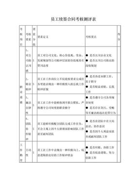 员工续签合同考核评分表.doc