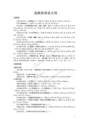 病机伤寒论方剂(新整理_附方剂).doc