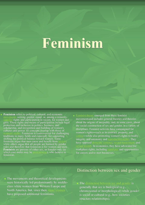 Feminism(女权主义课件).ppt