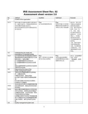 IRIS-20160307 中文检查表.docx