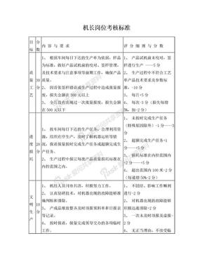 机长岗位考核标准(1).doc